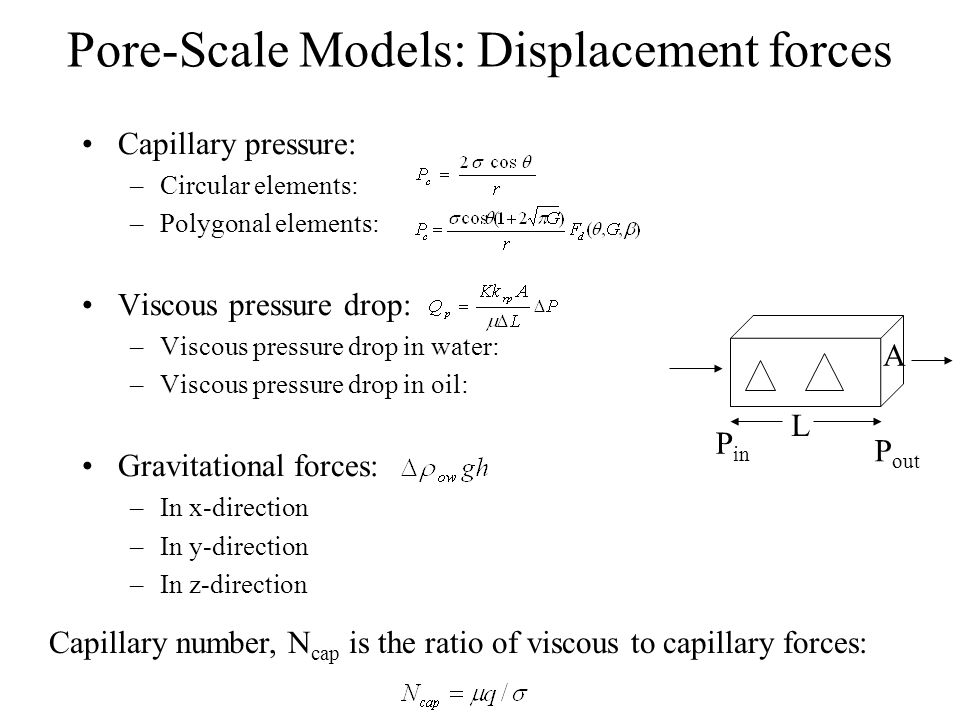 Pore-Scale Models: Displacement forces