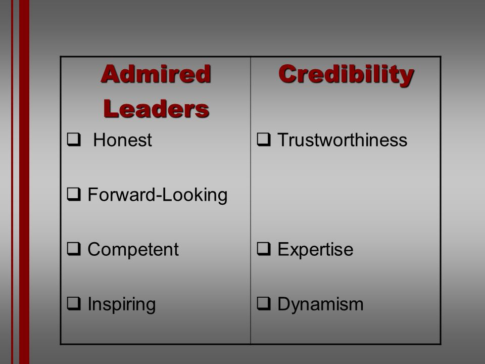 Admired Leaders Credibility