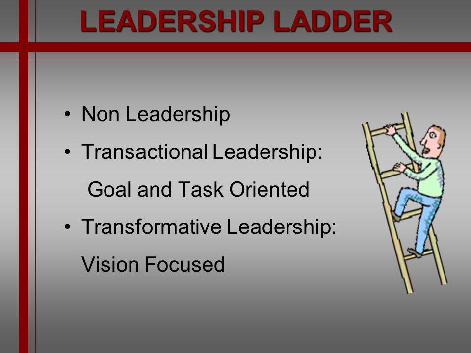 LEADERSHIP LADDER Non Leadership Transactional Leadership: