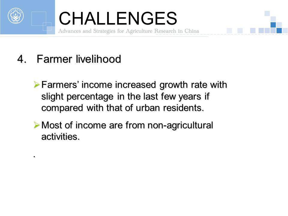 CHALLENGES Farmer livelihood