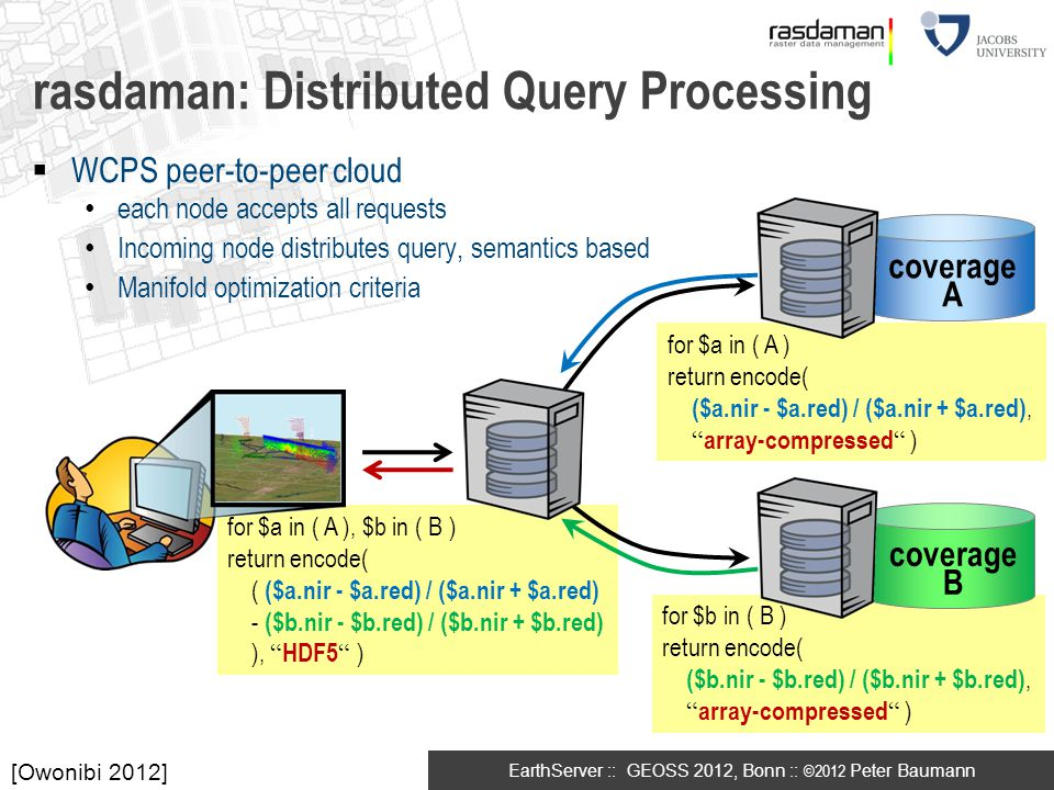 rasdaman: Distributed Query Processing