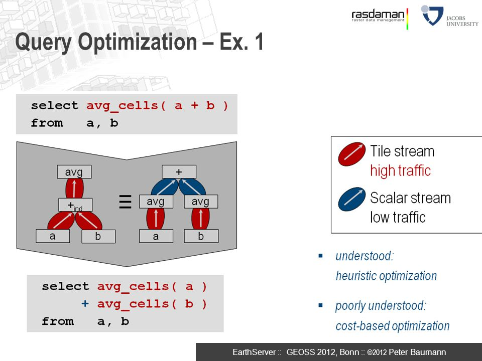 Query Optimization – Ex. 1