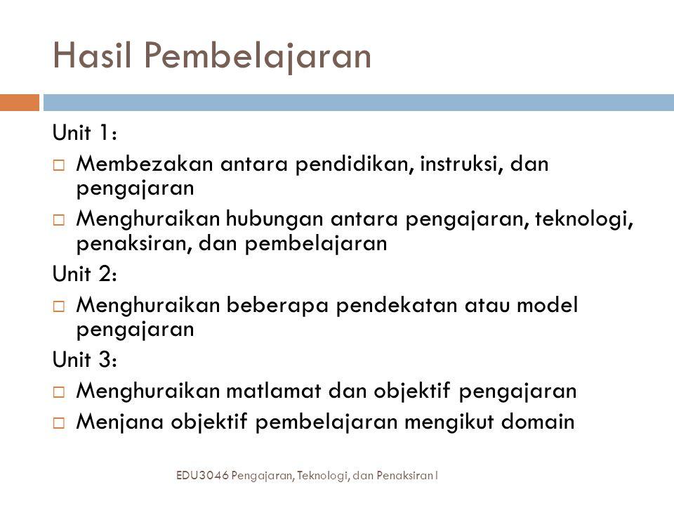 Hasil Pembelajaran Unit 1:
