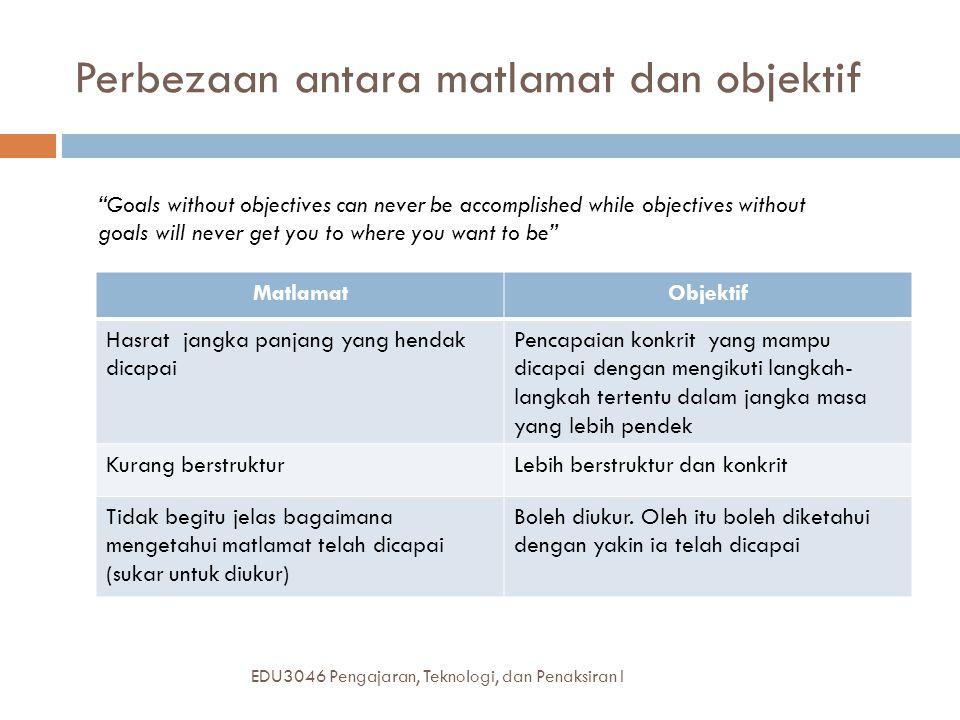 Perbezaan antara matlamat dan objektif