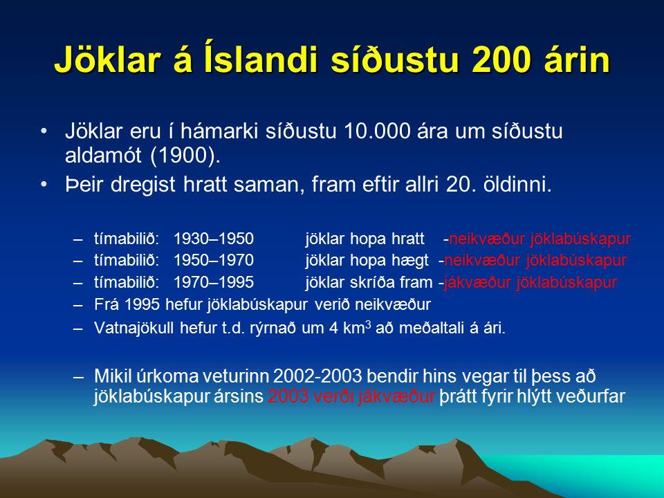 Jöklar á Íslandi síðustu 200 árin