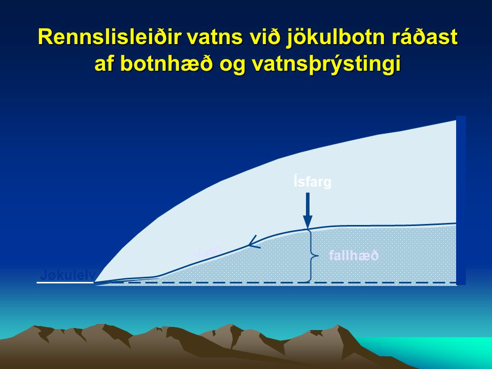 Rennslisleiðir vatns við jökulbotn ráðast af botnhæð og vatnsþrýstingi