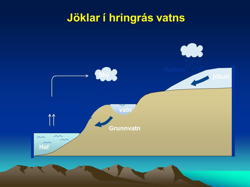 Jöklar í hringrás vatns