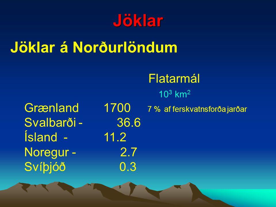 Jöklar á Norðurlöndum Jöklar Flatarmál 103 km2