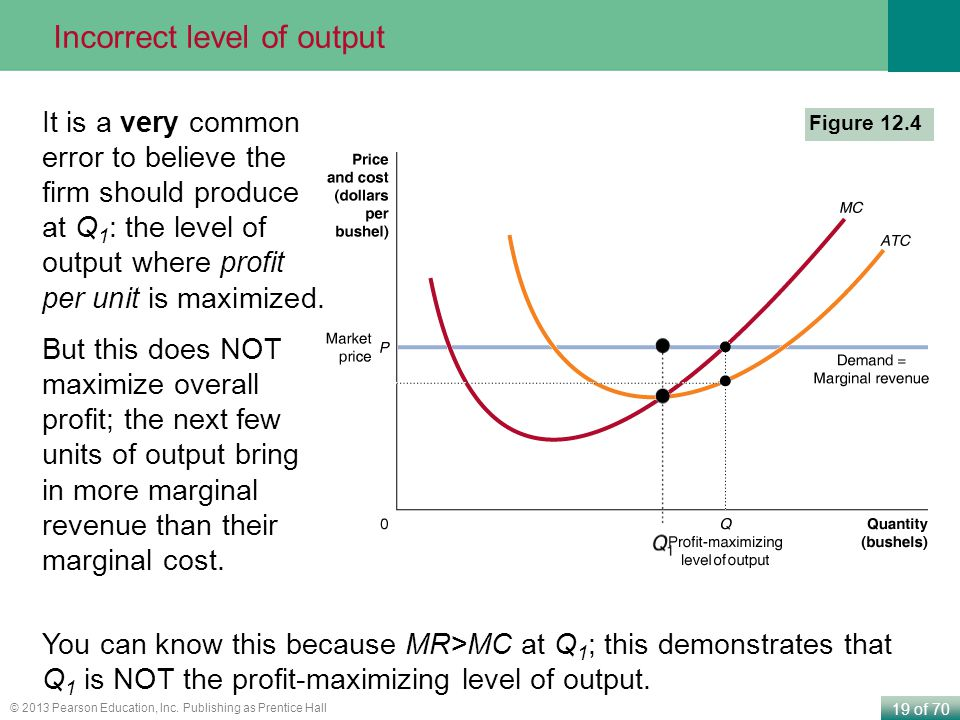 Incorrect level of output