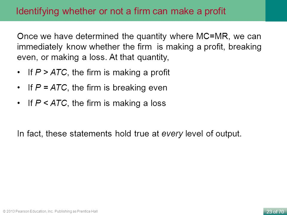Identifying whether or not a firm can make a profit