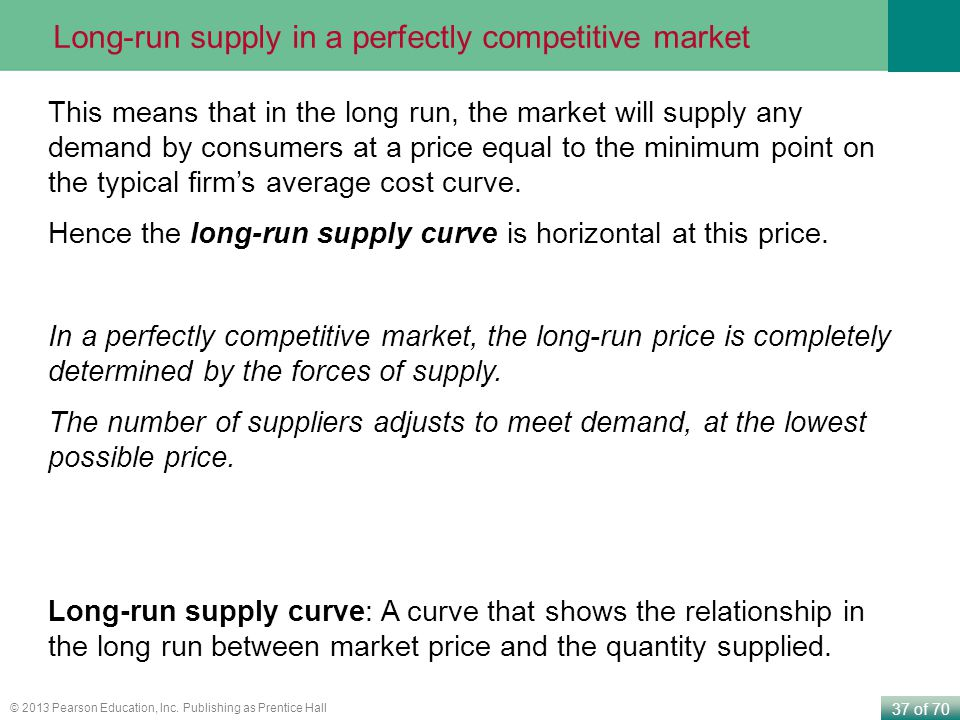 Long-run supply in a perfectly competitive market