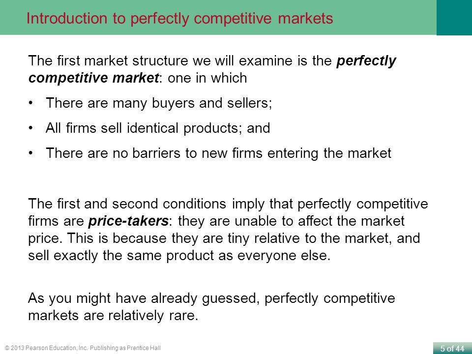 Introduction to perfectly competitive markets