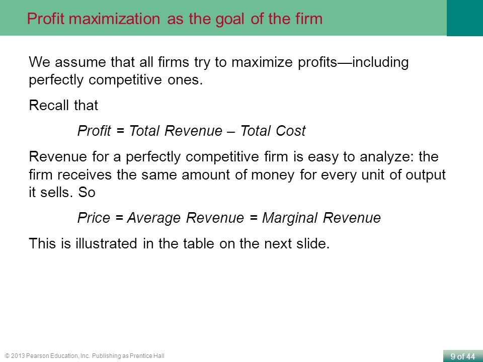 Profit maximization as the goal of the firm