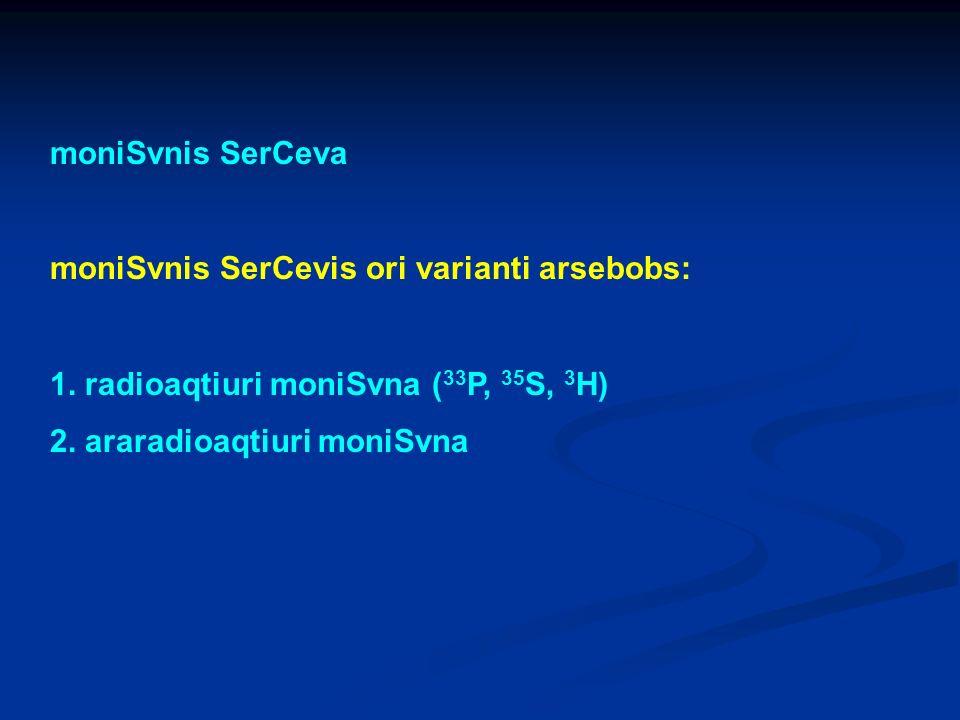 moniSvnis SerCeva moniSvnis SerCevis ori varianti arsebobs: 1. radioaqtiuri moniSvna (33P, 35S, 3H)