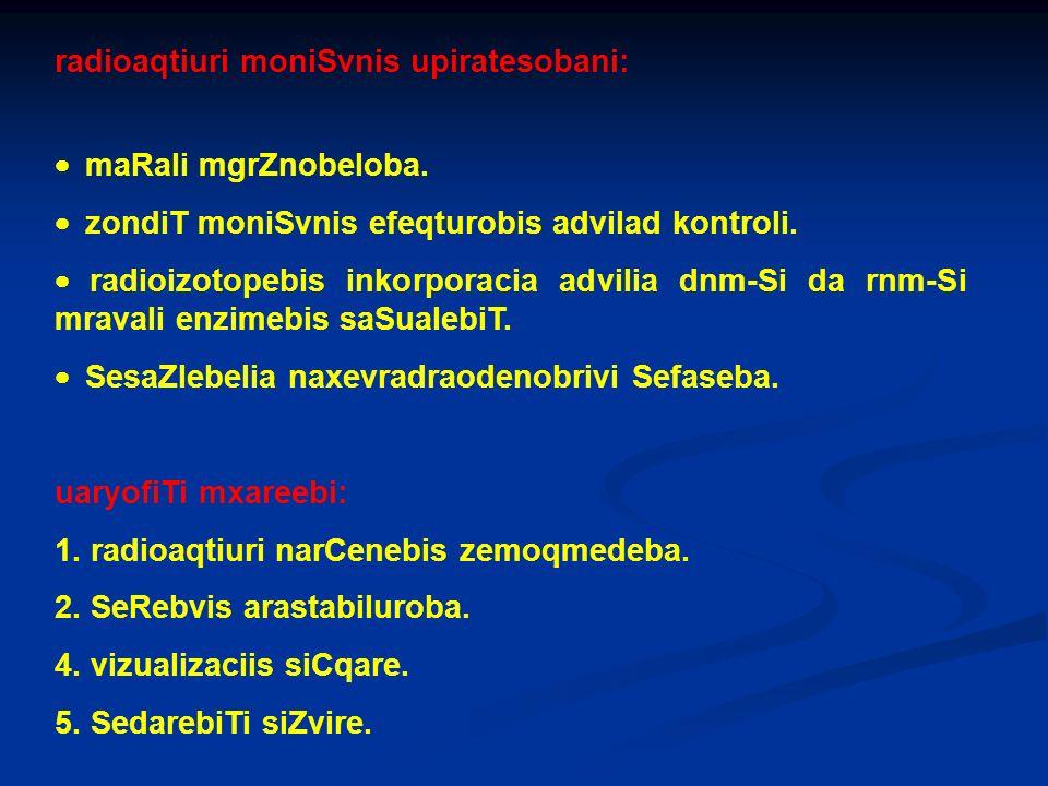 radioaqtiuri moniSvnis upiratesobani: