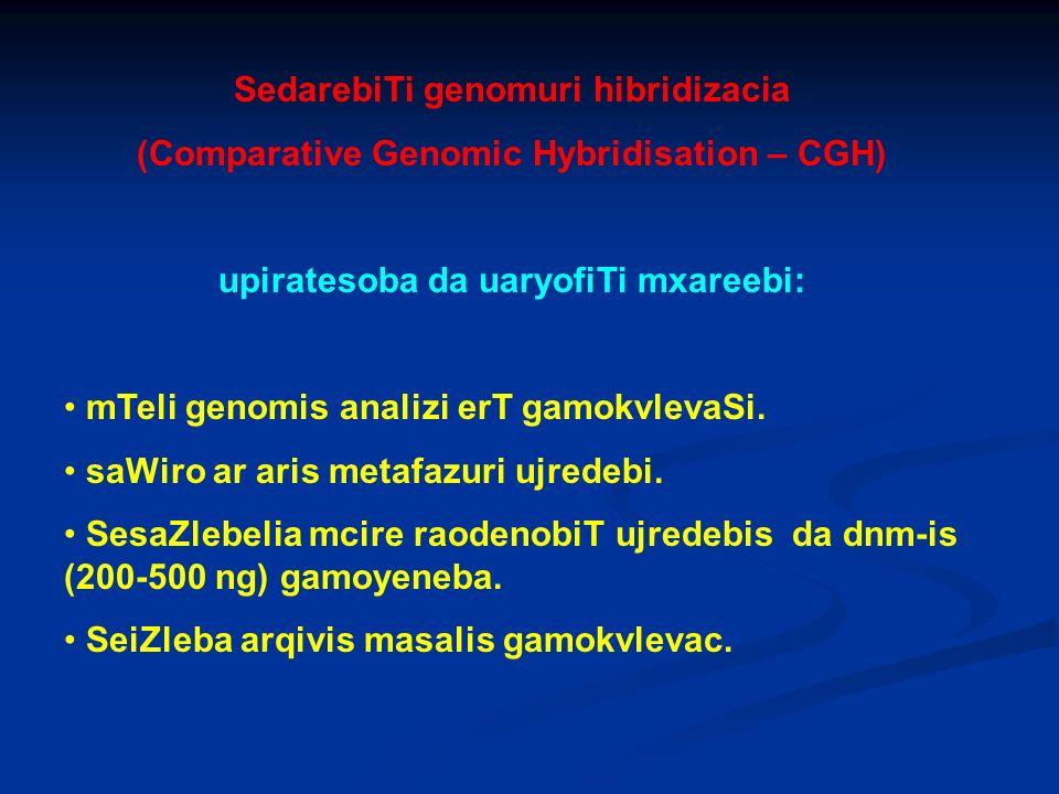 SedarebiTi genomuri hibridizacia