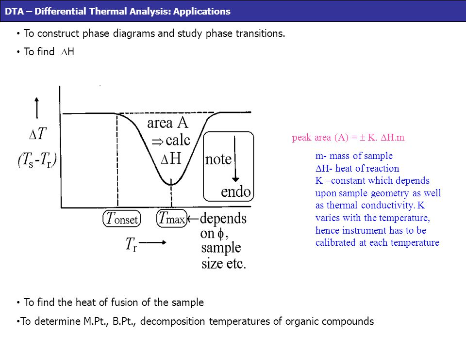 To construct phase diagrams and study phase transitions. To find H