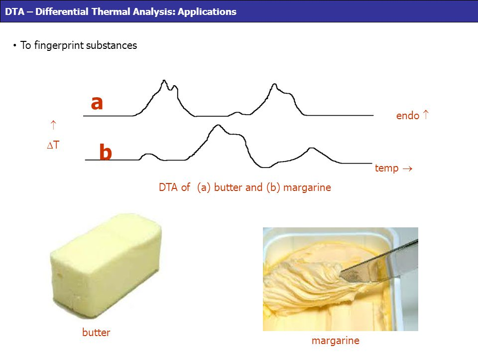 DTA of (a) butter and (b) margarine