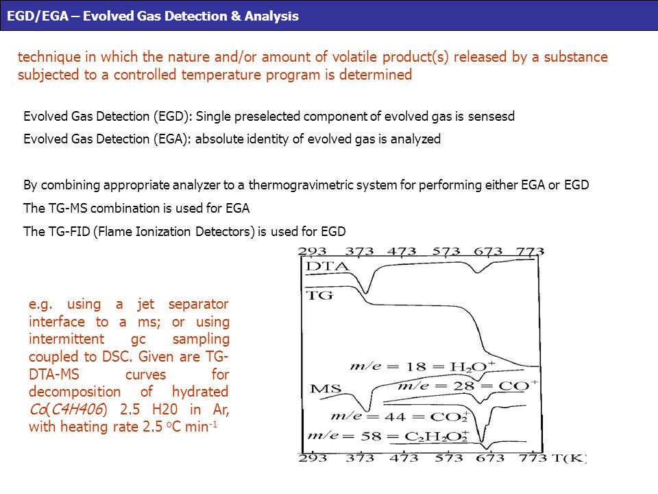 EGD/EGA – Evolved Gas Detection & Analysis