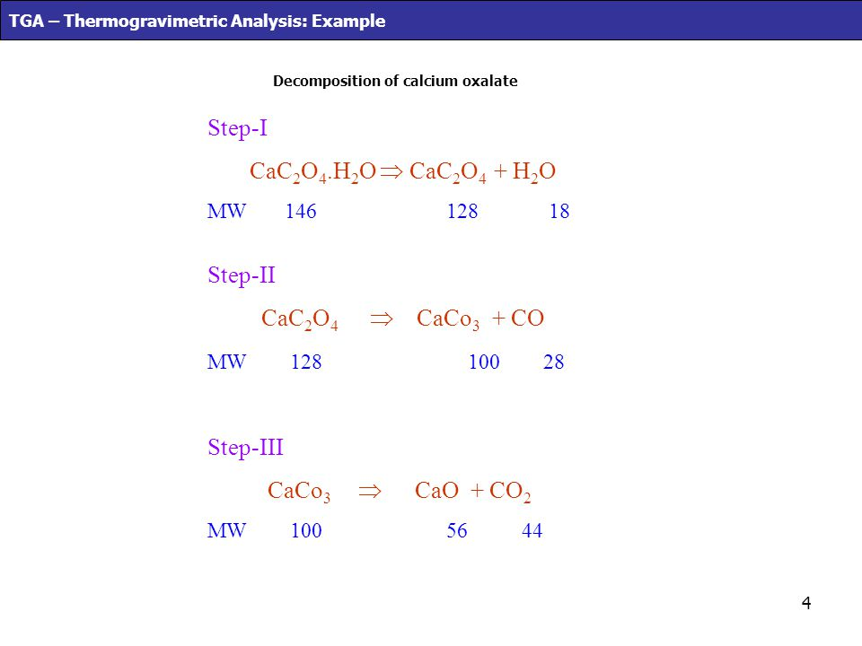Decomposition of calcium oxalate