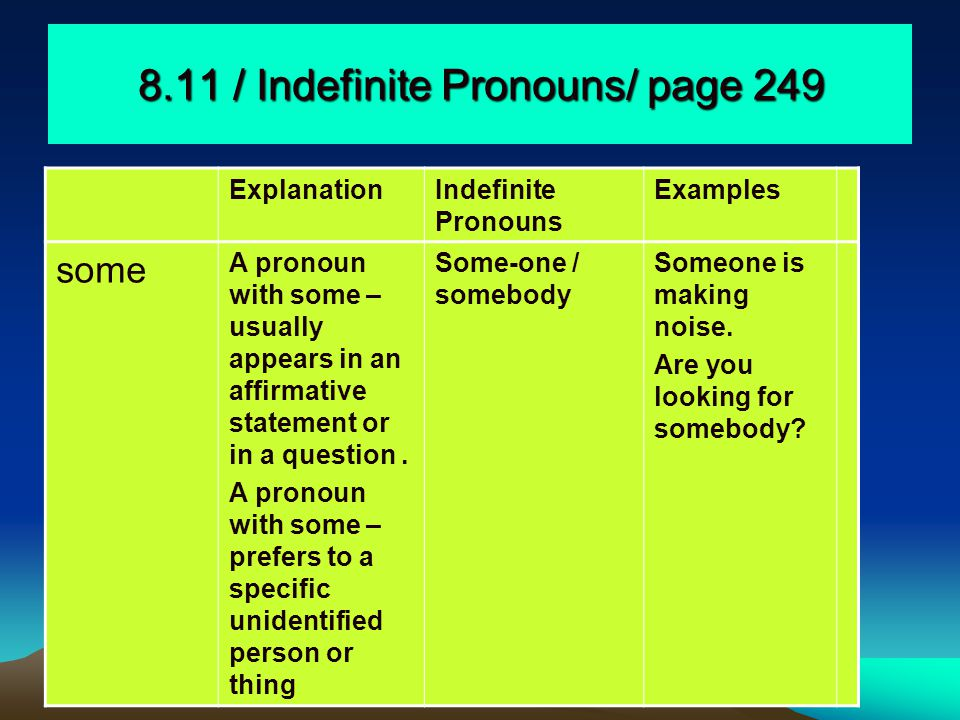 8.11 / Indefinite Pronouns/ page 249