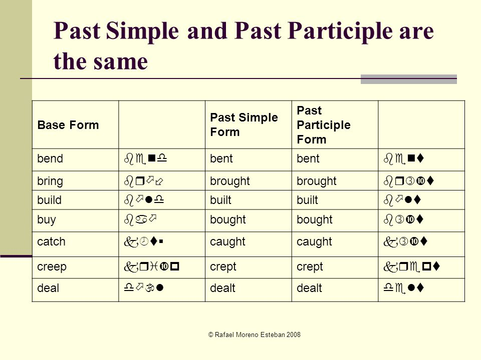 Past Simple and Past Participle are the same