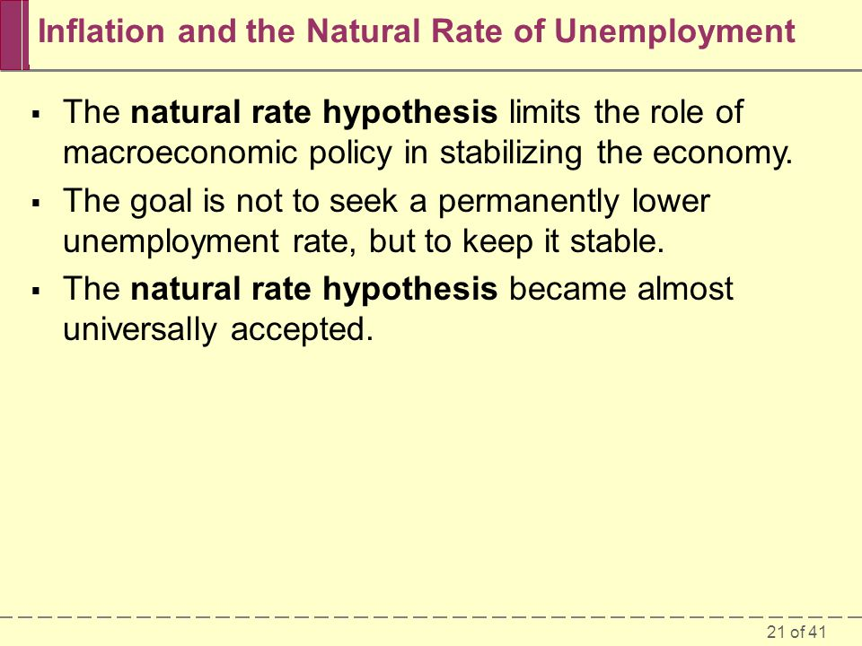 Inflation and the Natural Rate of Unemployment