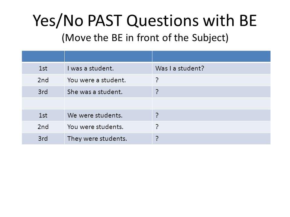 Yes/No PAST Questions with BE (Move the BE in front of the Subject)