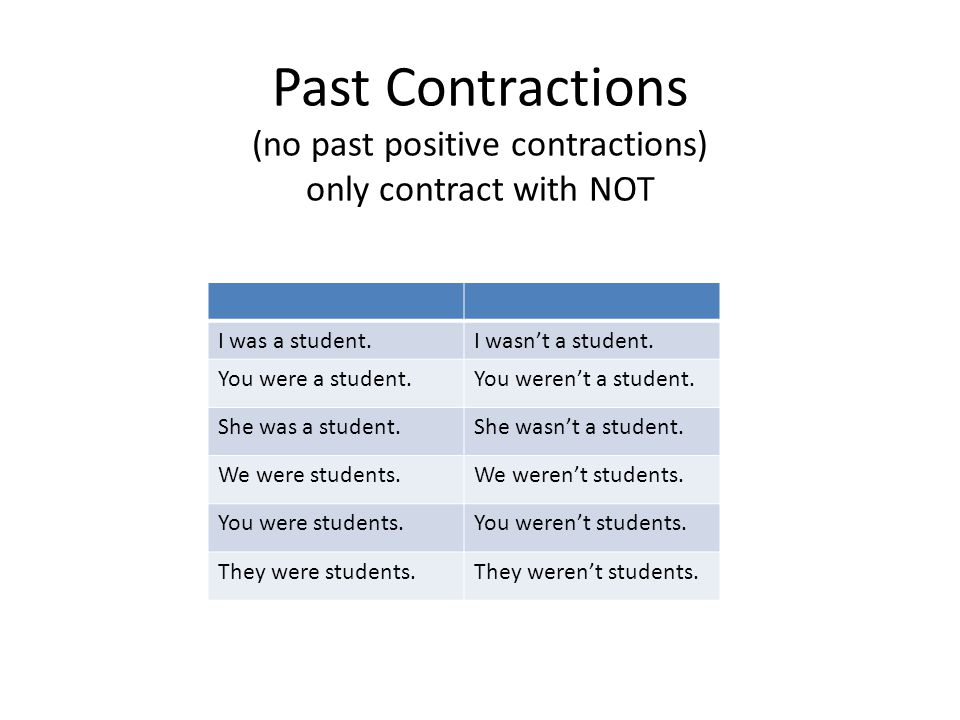 Past Contractions (no past positive contractions) only contract with NOT