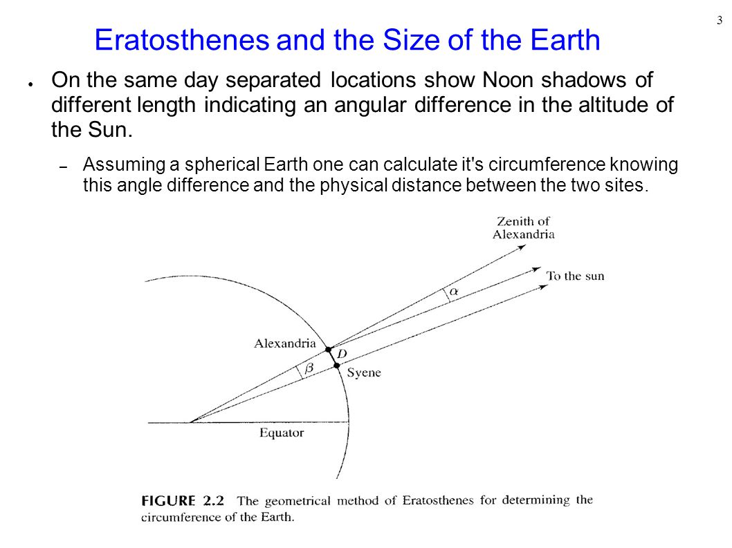 Eratosthenes and the Size of the Earth