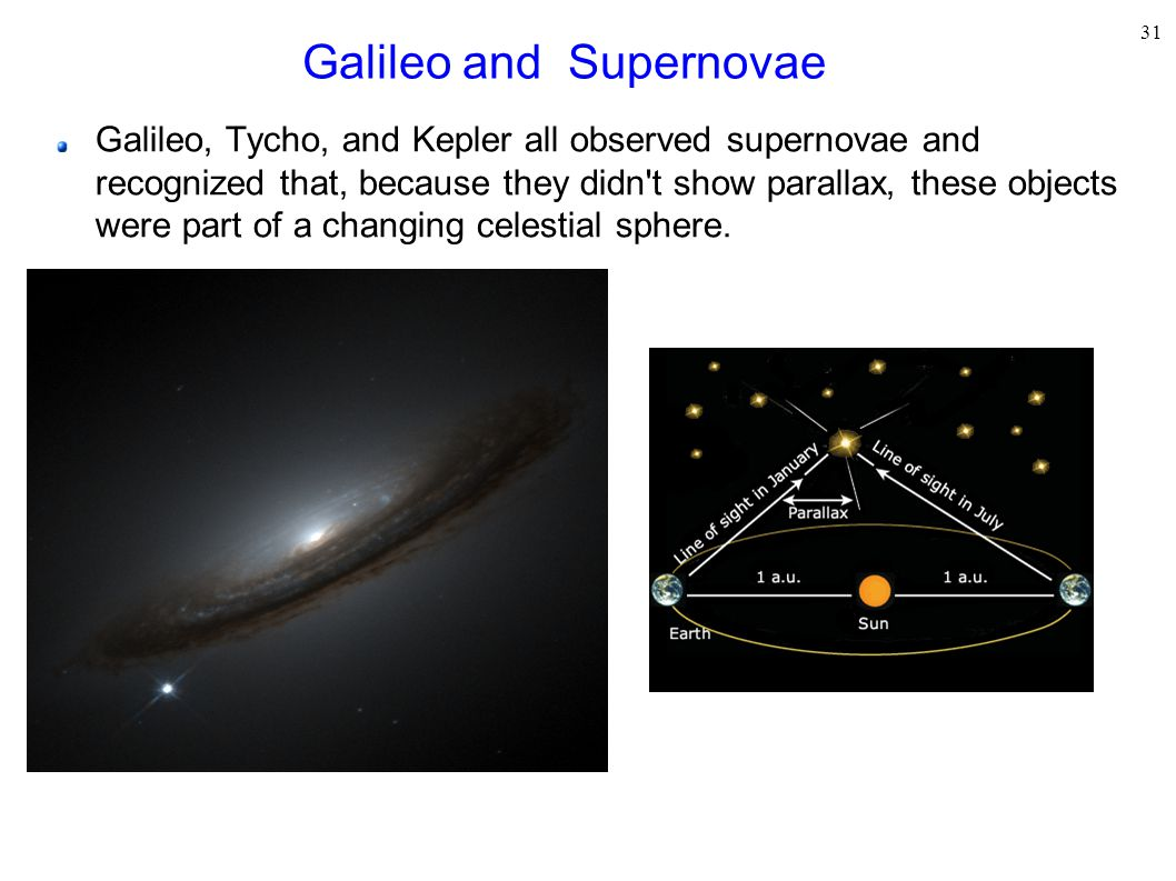 Galileo and Supernovae