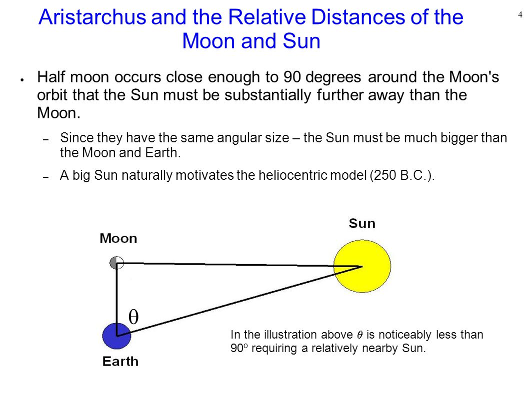 Aristarchus and the Relative Distances of the Moon and Sun