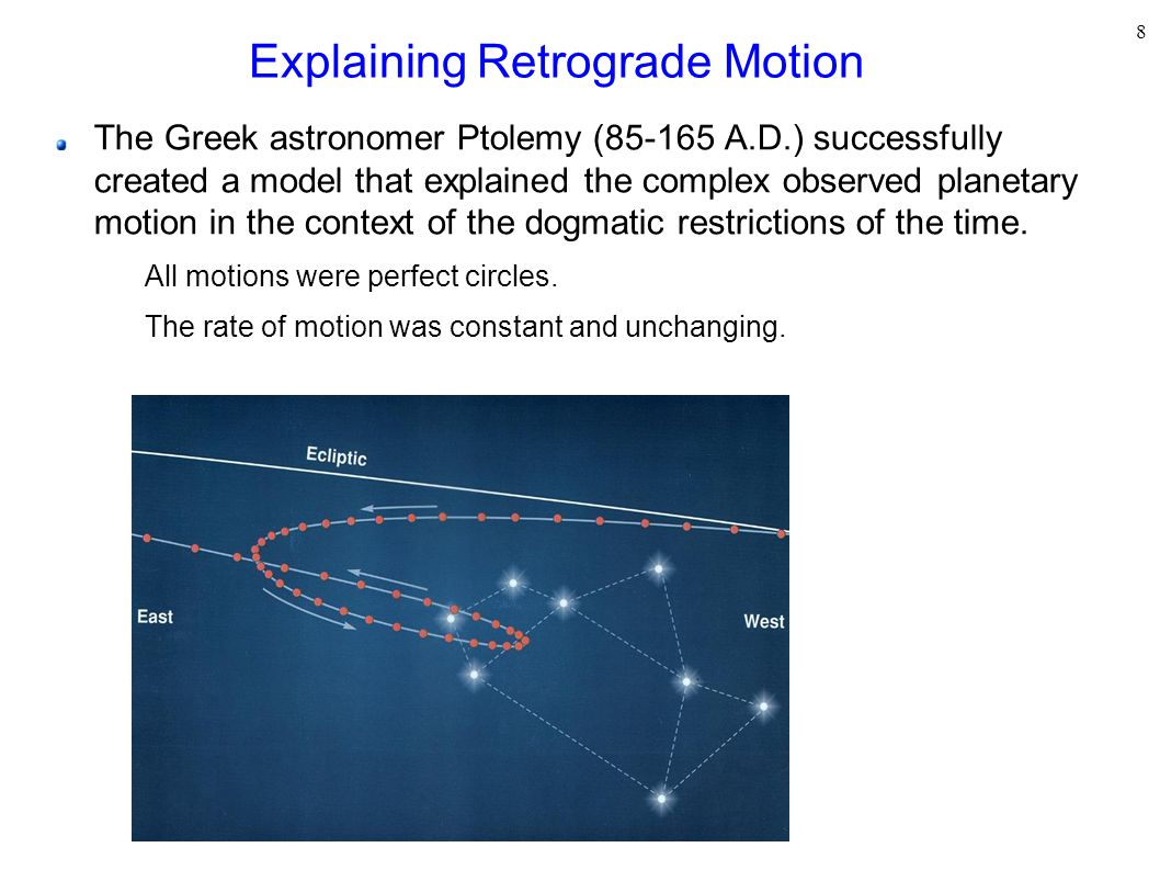 Explaining Retrograde Motion