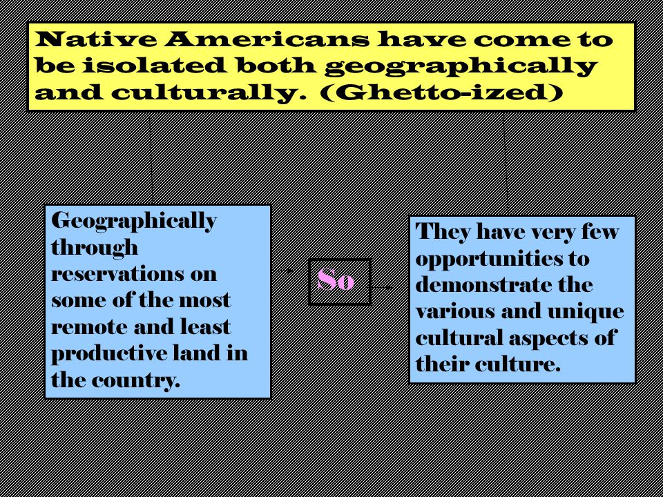 Native Americans have come to be isolated both geographically and culturally. (Ghetto-ized)