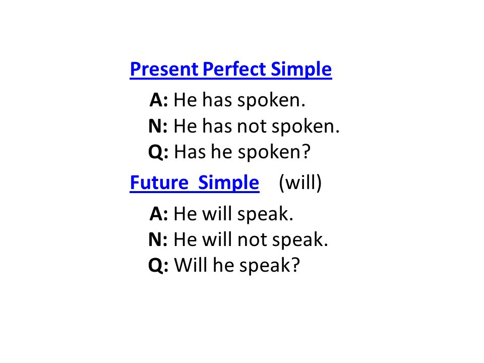 Present Perfect Simple A: He has spoken. N: He has not spoken