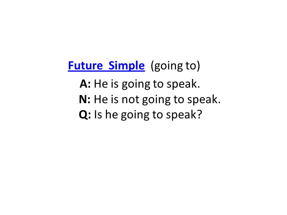 Future Simple (going to) A: He is going to speak