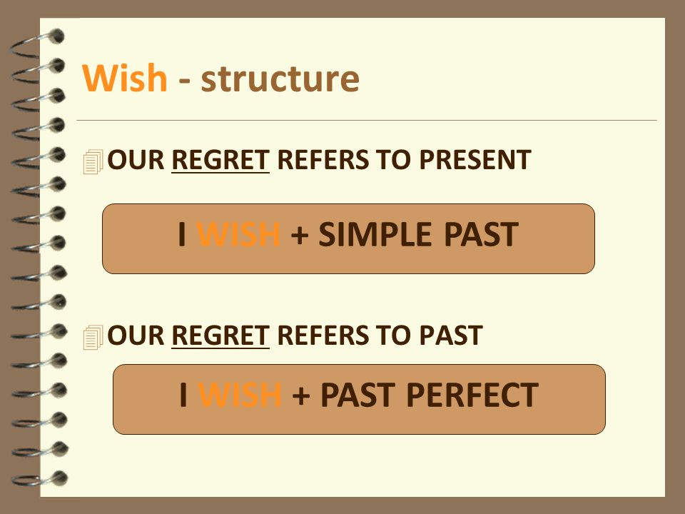 Wish - structure I WISH + SIMPLE PAST I WISH + PAST PERFECT
