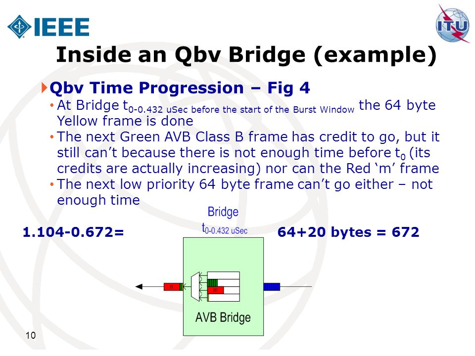 Inside an Qbv Bridge (example)