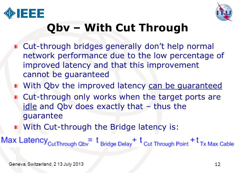 Qbv – With Cut Through