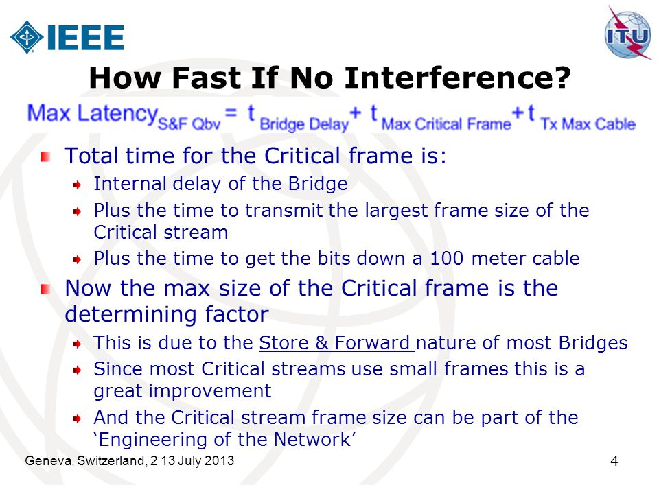 How Fast If No Interference
