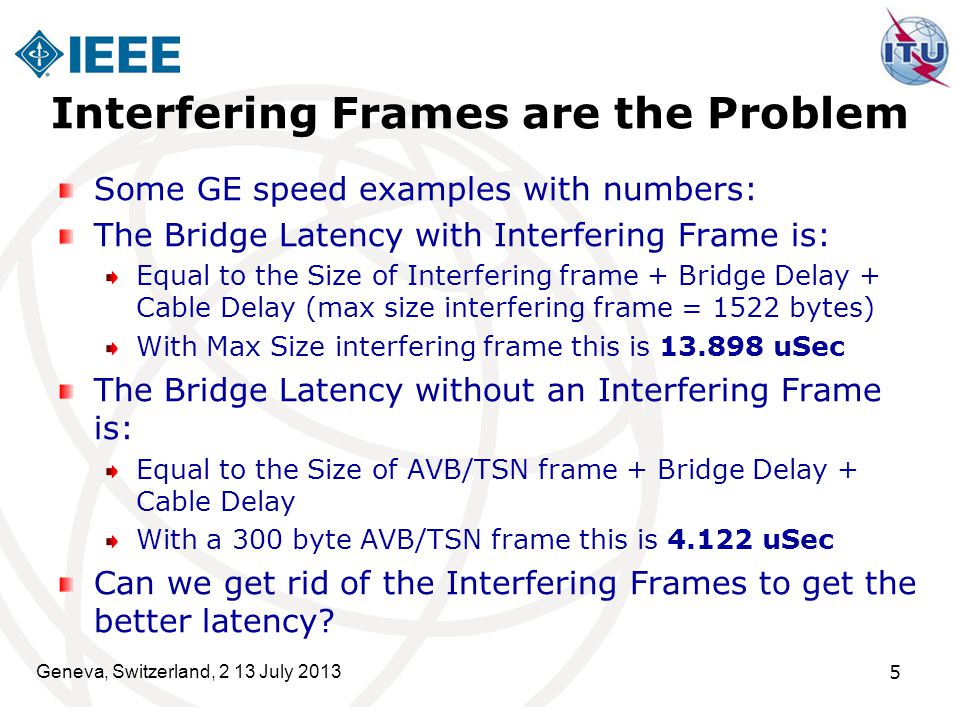 Interfering Frames are the Problem