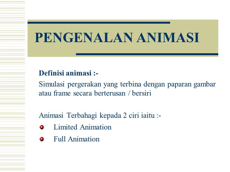 PENGENALAN ANIMASI Definisi animasi :-