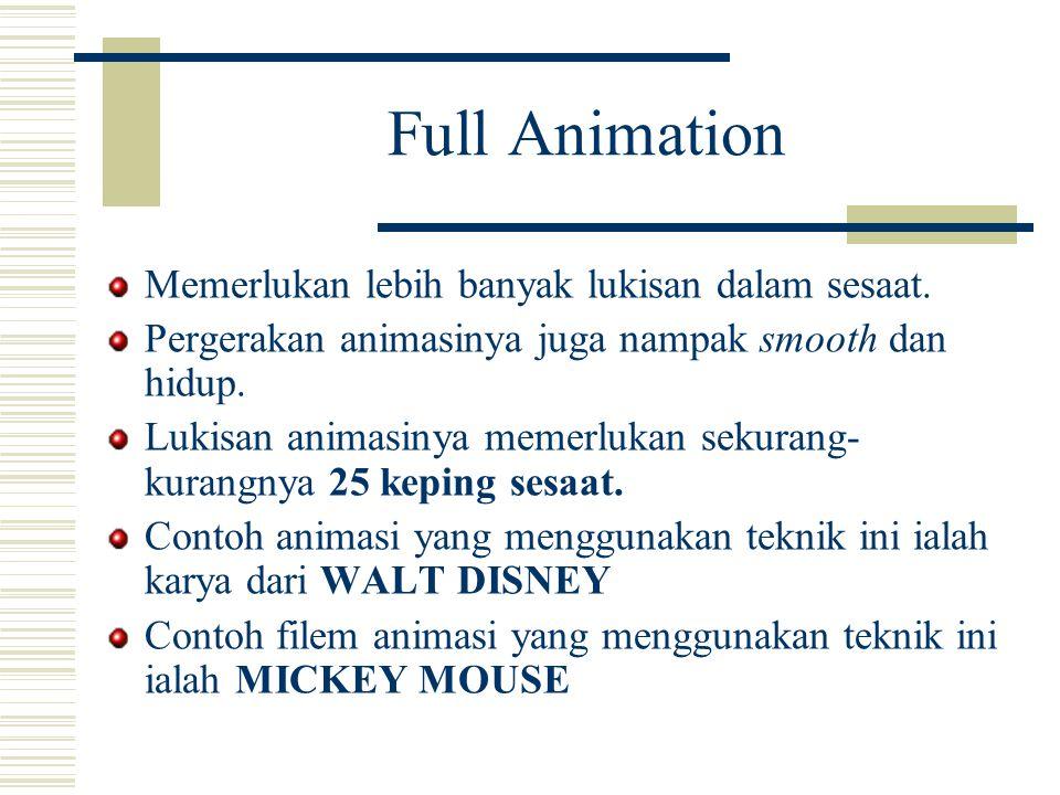 Full Animation Memerlukan lebih banyak lukisan dalam sesaat.
