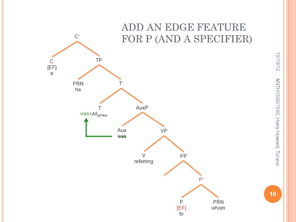 ADD AN EDGE FEATURE FOR P (AND A SPECIFIER)