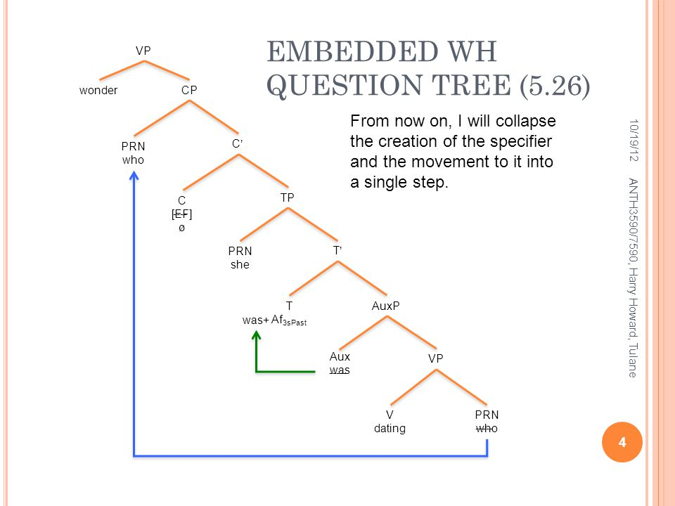 EMBEDDED WH QUESTION TREE (5.26)