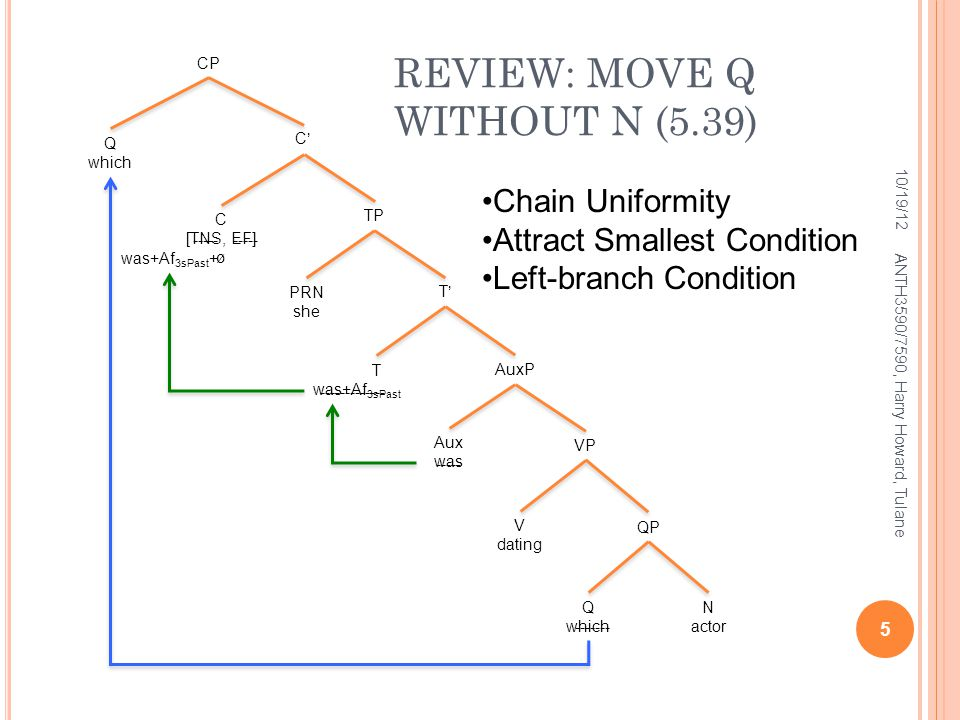 REVIEW: MOVE Q WITHOUT N (5.39)