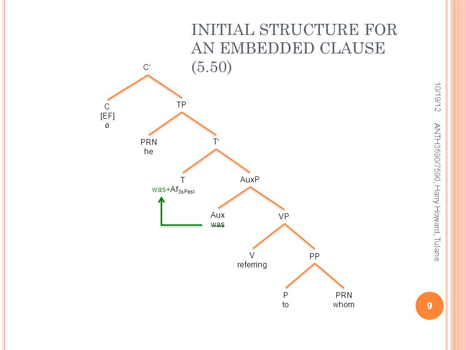 INITIAL STRUCTURE FOR AN EMBEDDED CLAUSE (5.50)