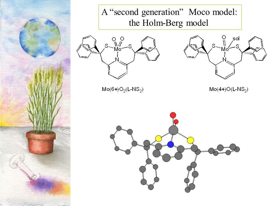 A second generation Moco model: