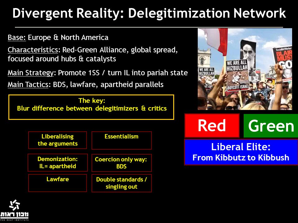 Divergent Reality: Delegitimization Network