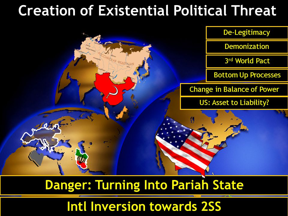 Creation of Existential Political Threat